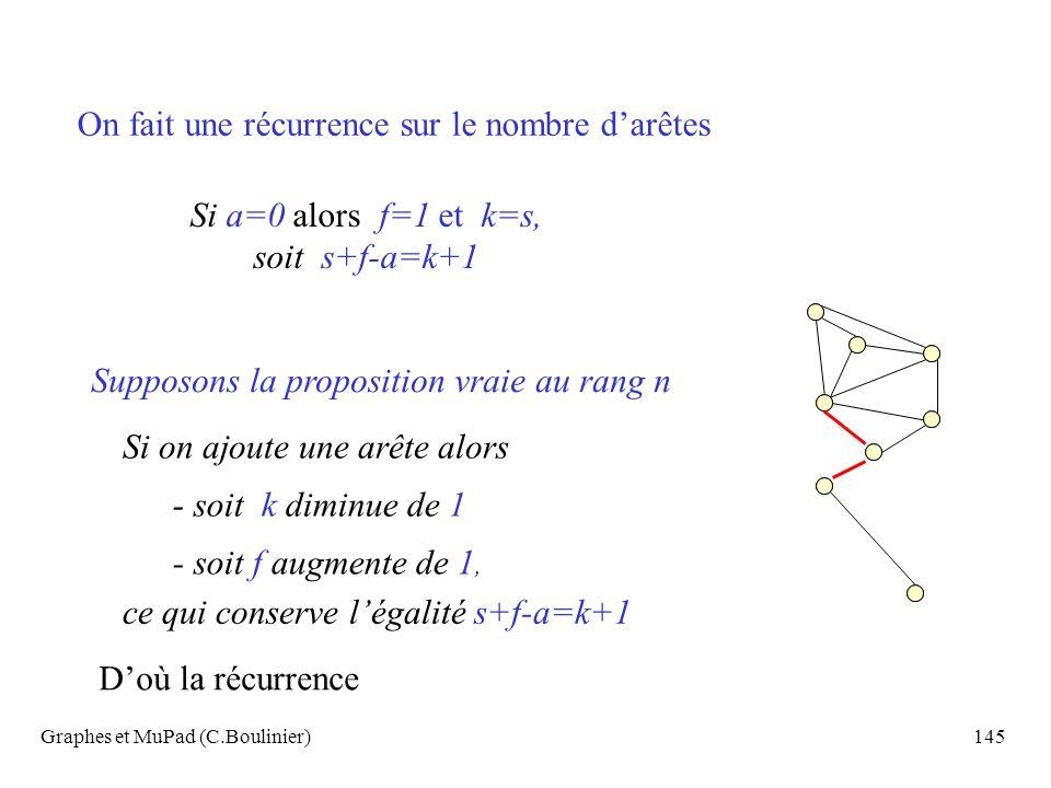 Graphes et MuPad (C.Boulinier)145 On fait une récurrence sur le nombre darêtes Si a=0 alors f=1 et k=s, soit s+f-a=k+1 Supposons la proposition vraie