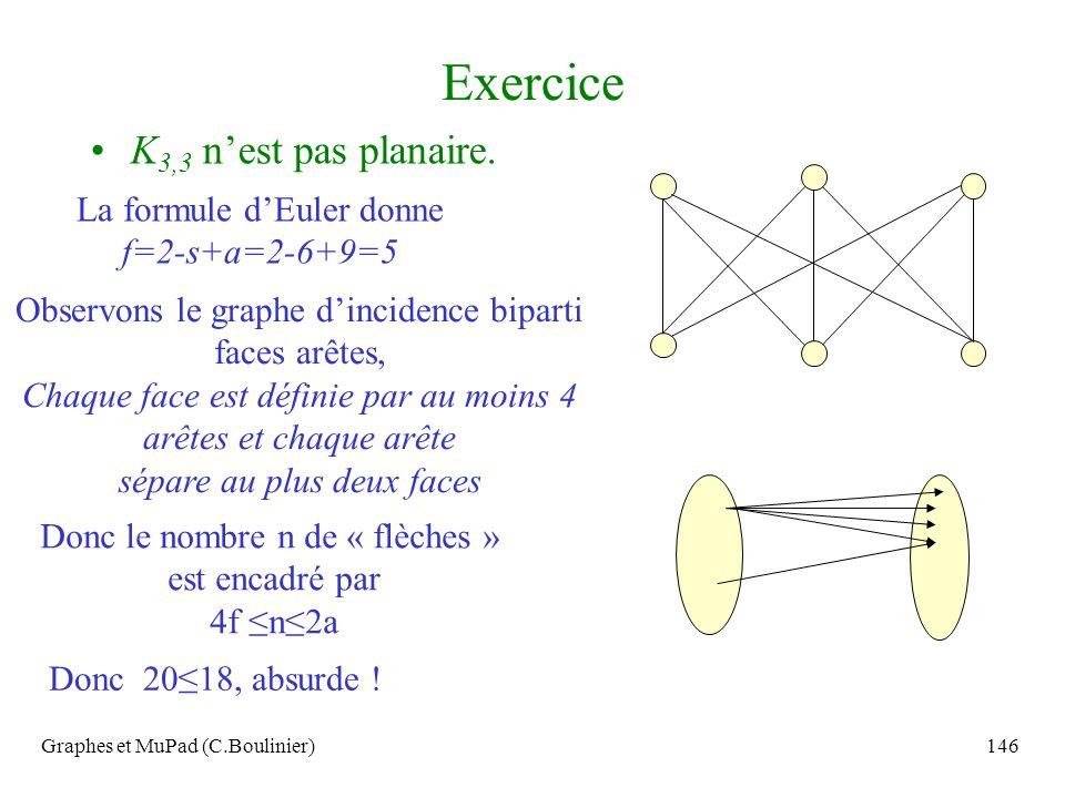 Graphes et MuPad (C.Boulinier)146 Exercice K 3,3 nest pas planaire. Observons le graphe dincidence biparti faces arêtes, Chaque face est définie par a