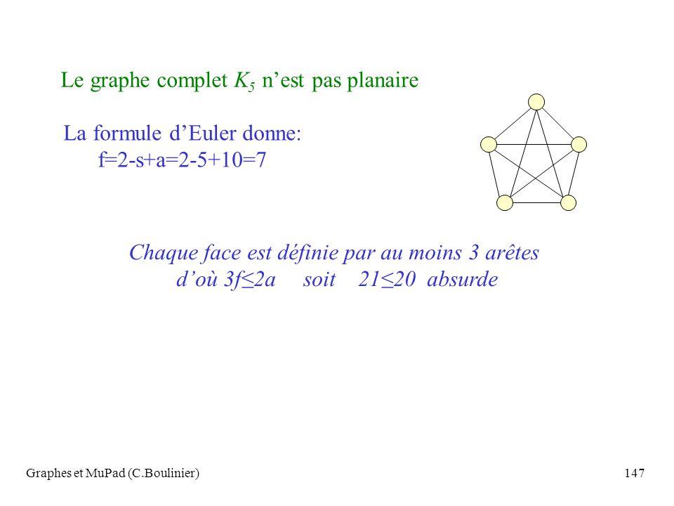 Graphes et MuPad (C.Boulinier)147 Le graphe complet K 5 nest pas planaire Chaque face est définie par au moins 3 arêtes doù 3f2a soit 2120 absurde La