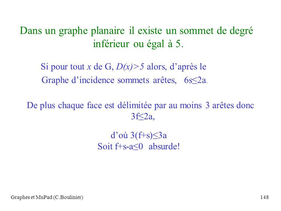 Graphes et MuPad (C.Boulinier)148 Dans un graphe planaire il existe un sommet de degré inférieur ou égal à 5. Si pour tout x de G, D(x)>5 alors, daprè