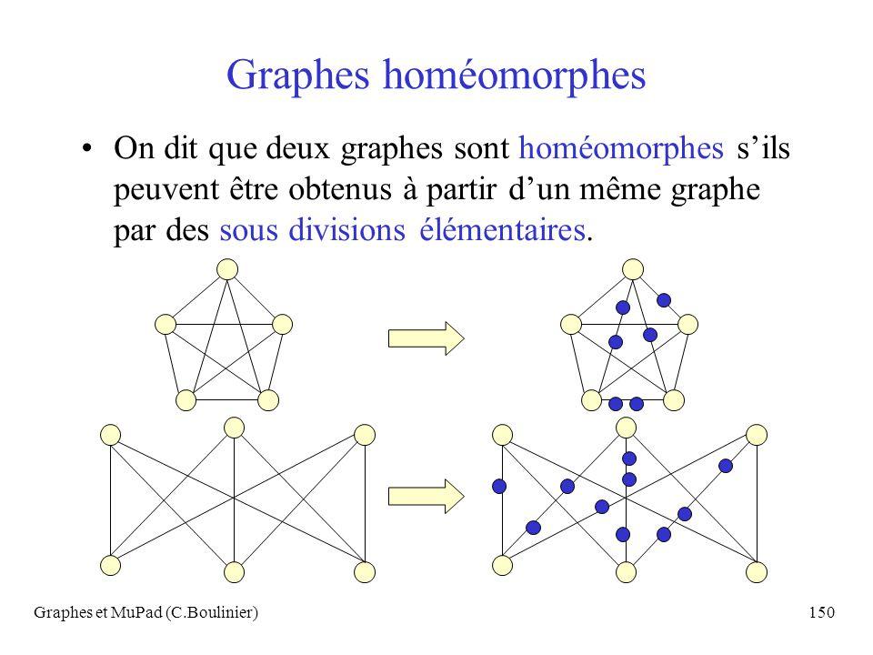 Graphes et MuPad (C.Boulinier)150 Graphes homéomorphes On dit que deux graphes sont homéomorphes sils peuvent être obtenus à partir dun même graphe pa