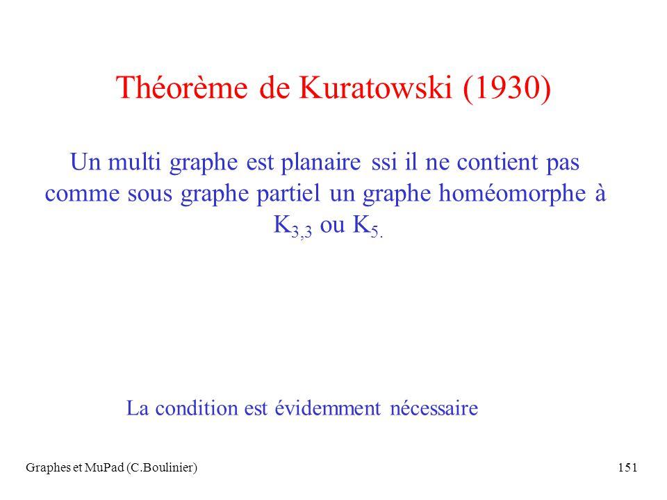 Graphes et MuPad (C.Boulinier)151 Théorème de Kuratowski (1930) Un multi graphe est planaire ssi il ne contient pas comme sous graphe partiel un graph