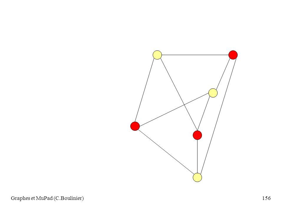 Graphes et MuPad (C.Boulinier)156