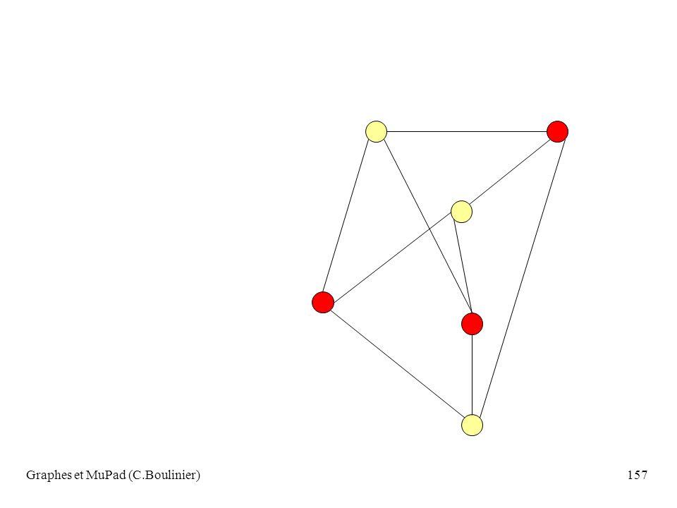 Graphes et MuPad (C.Boulinier)157
