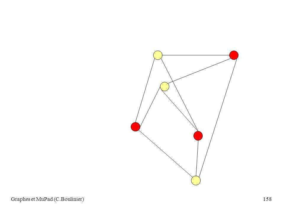 Graphes et MuPad (C.Boulinier)158