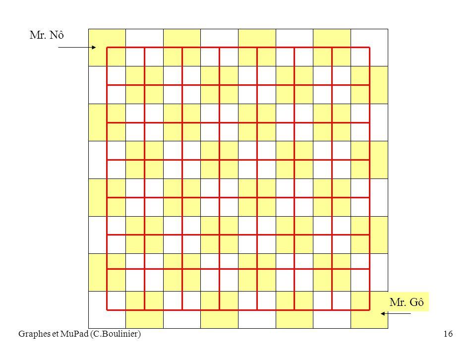 Graphes et MuPad (C.Boulinier)16 Mr. Nô Mr. Gô