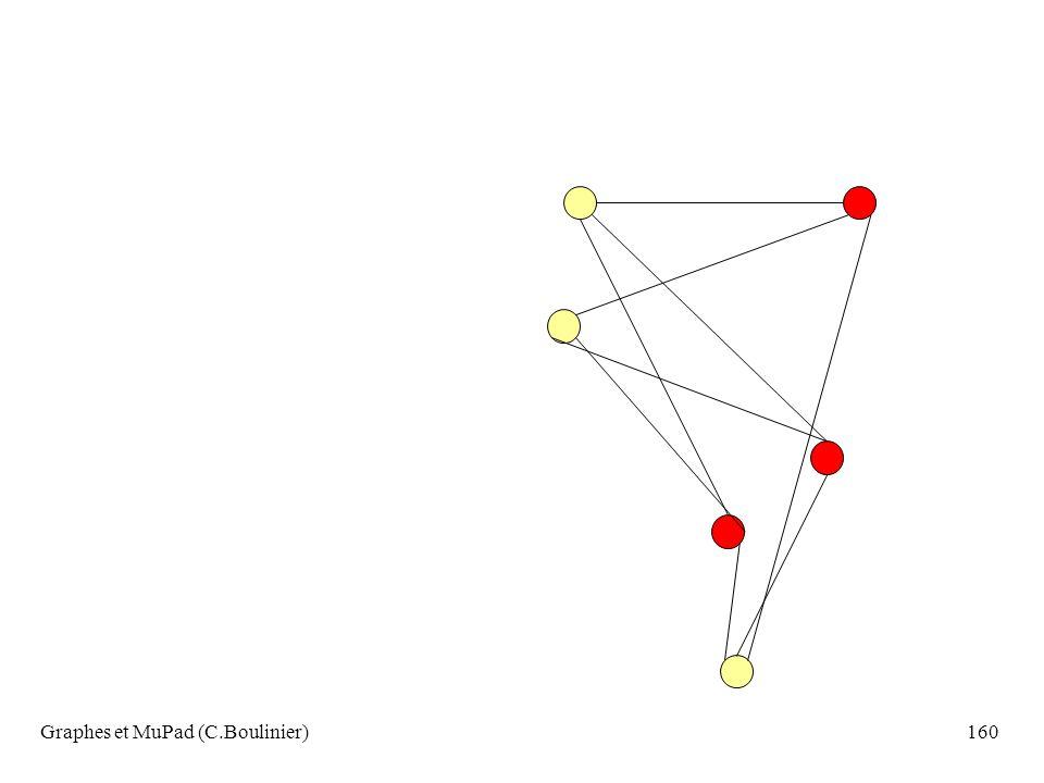 Graphes et MuPad (C.Boulinier)160