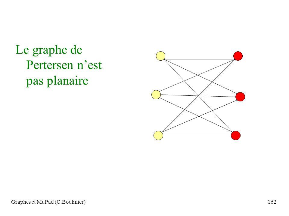 Graphes et MuPad (C.Boulinier)162 Le graphe de Pertersen nest pas planaire