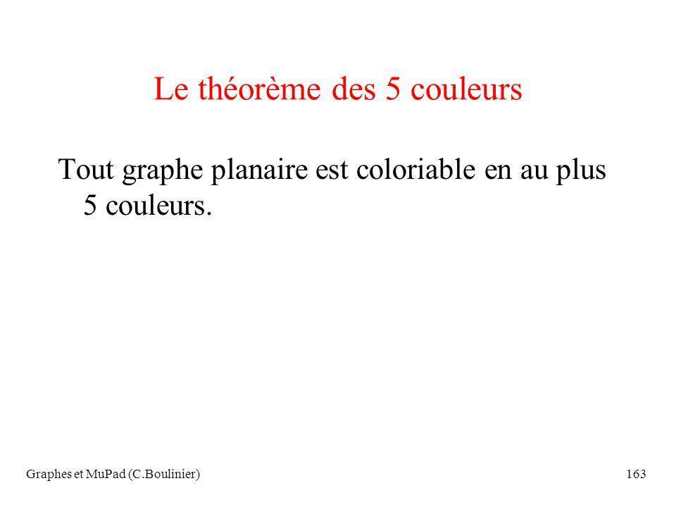 Graphes et MuPad (C.Boulinier)163 Le théorème des 5 couleurs Tout graphe planaire est coloriable en au plus 5 couleurs.