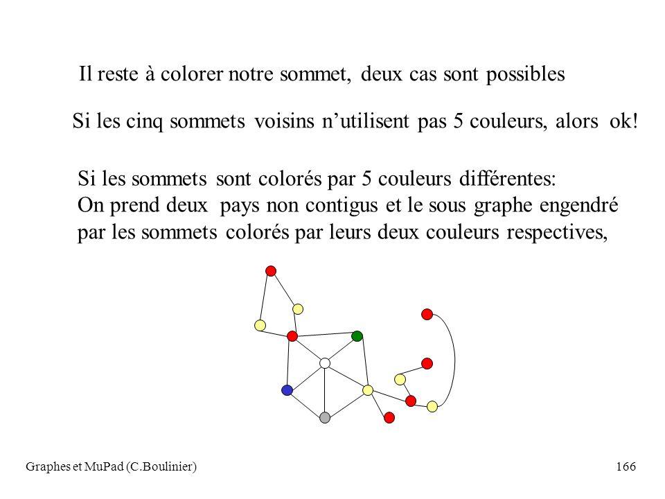 Graphes et MuPad (C.Boulinier)166 Il reste à colorer notre sommet, deux cas sont possibles Si les cinq sommets voisins nutilisent pas 5 couleurs, alor
