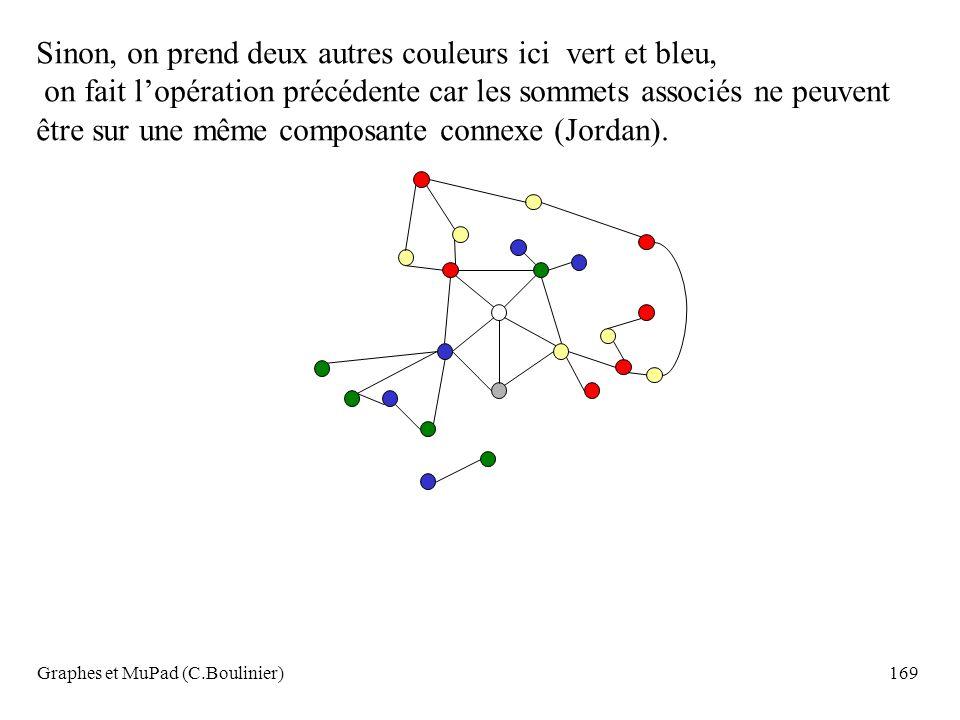 Graphes et MuPad (C.Boulinier)169 Sinon, on prend deux autres couleurs ici vert et bleu, on fait lopération précédente car les sommets associés ne peu