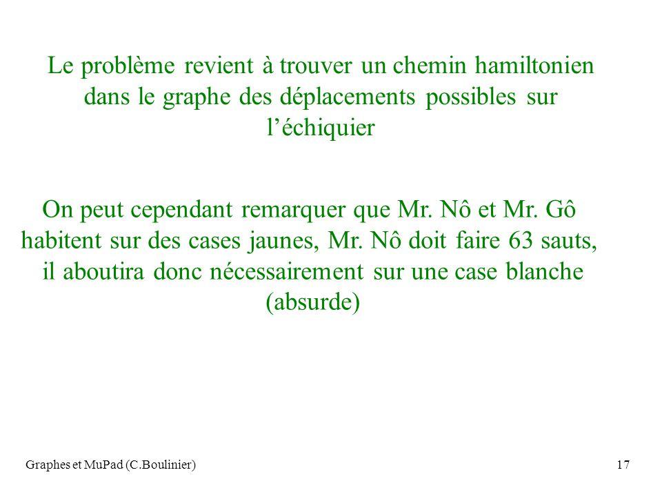 Graphes et MuPad (C.Boulinier)17 Le problème revient à trouver un chemin hamiltonien dans le graphe des déplacements possibles sur léchiquier On peut