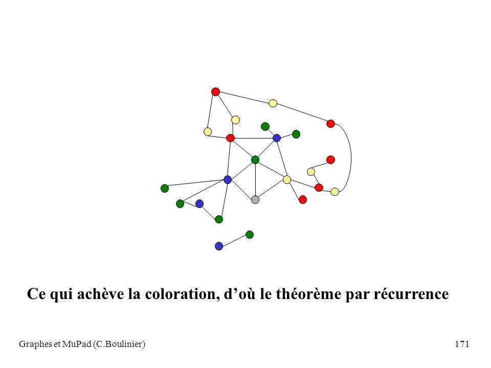Graphes et MuPad (C.Boulinier)171 Ce qui achève la coloration, doù le théorème par récurrence