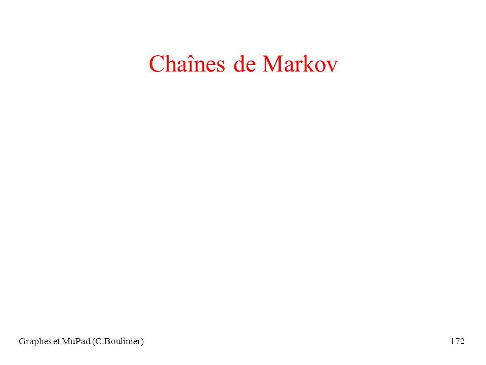 Graphes et MuPad (C.Boulinier)172 Chaînes de Markov
