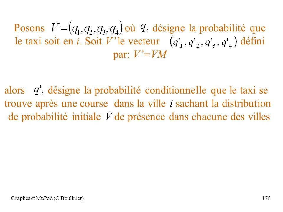 Graphes et MuPad (C.Boulinier)178 Posons où désigne la probabilité que le taxi soit en i. Soit V le vecteur défini par: V=VM alors désigne la probabil