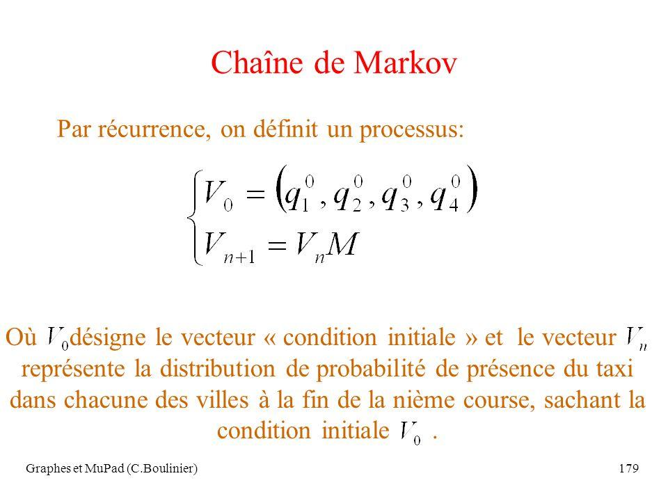 Graphes et MuPad (C.Boulinier)179 Chaîne de Markov Par récurrence, on définit un processus: Où désigne le vecteur « condition initiale » et le vecteur