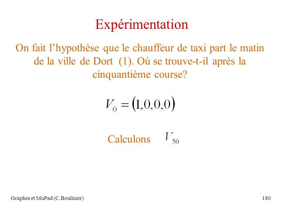 Graphes et MuPad (C.Boulinier)180 Expérimentation On fait lhypothèse que le chauffeur de taxi part le matin de la ville de Dort (1). Où se trouve-t-il