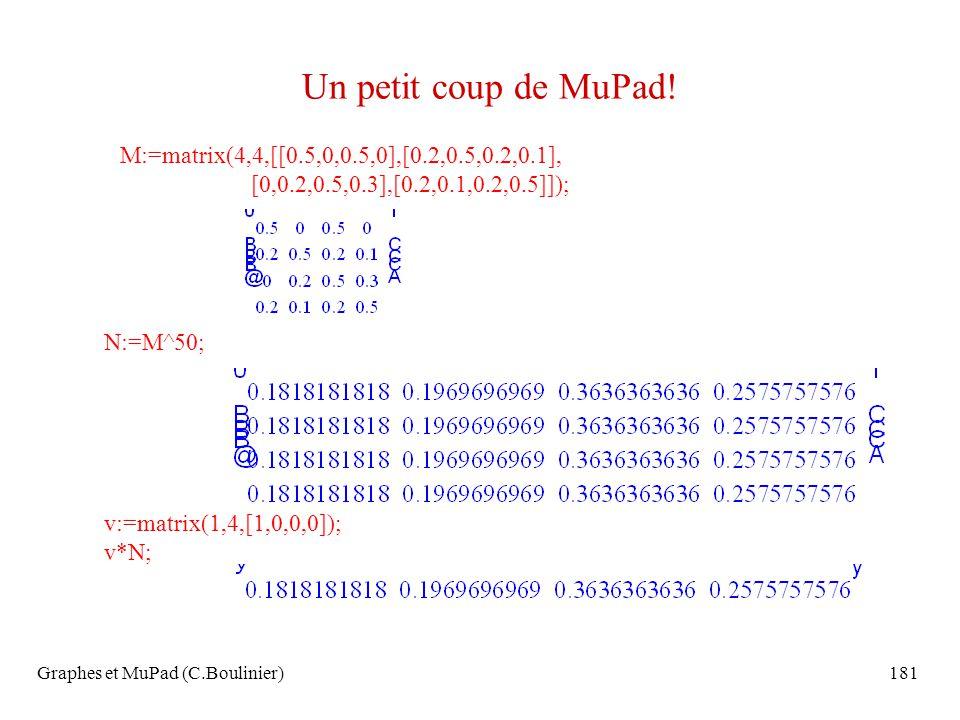Graphes et MuPad (C.Boulinier)181 Un petit coup de MuPad! M:=matrix(4,4,[[0.5,0,0.5,0],[0.2,0.5,0.2,0.1], [0,0.2,0.5,0.3],[0.2,0.1,0.2,0.5]]); v:=matr