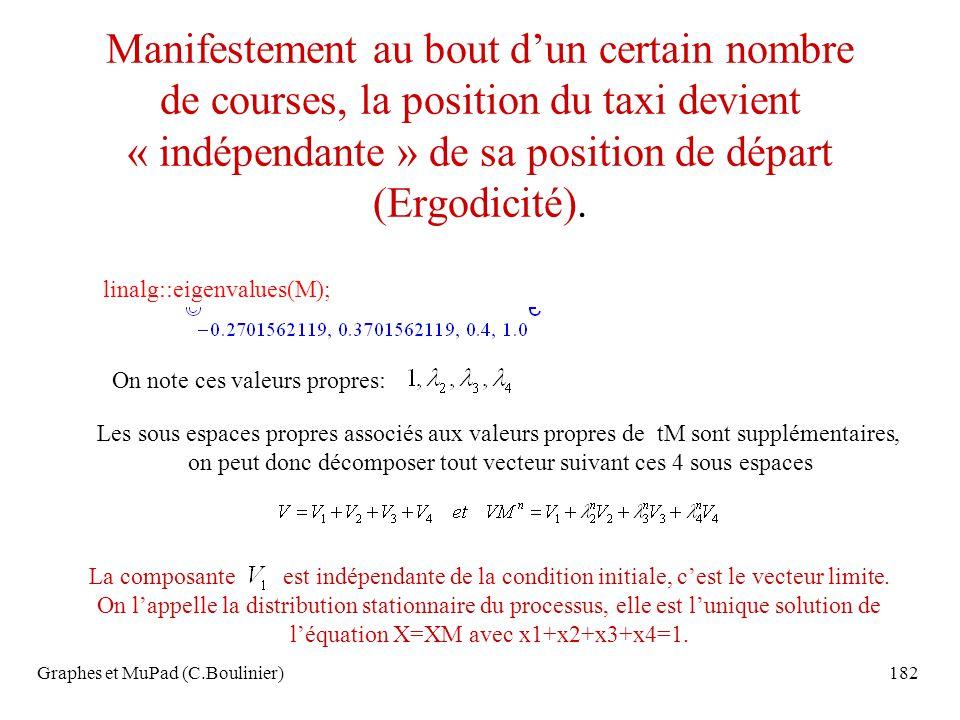 Graphes et MuPad (C.Boulinier)182 Manifestement au bout dun certain nombre de courses, la position du taxi devient « indépendante » de sa position de