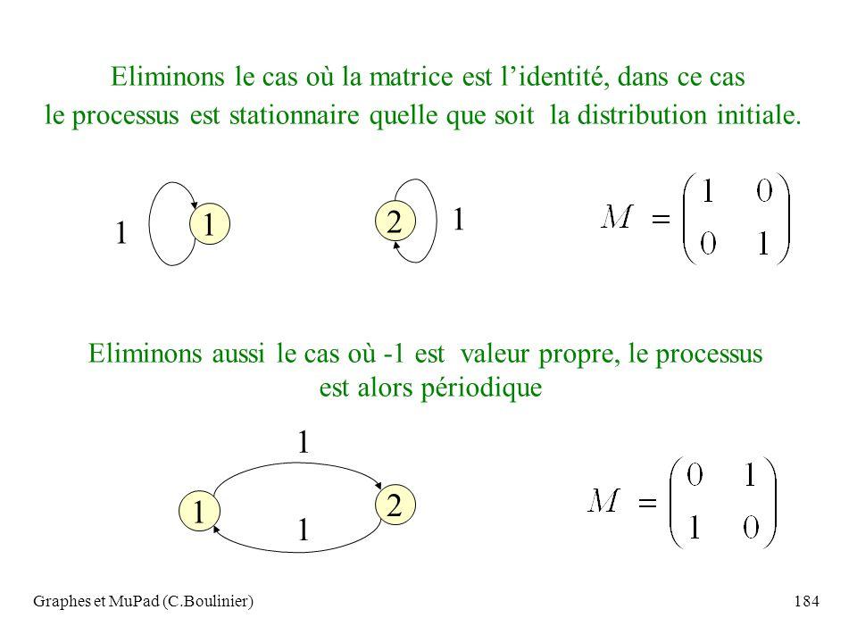 Graphes et MuPad (C.Boulinier)184 Eliminons le cas où la matrice est lidentité, dans ce cas le processus est stationnaire quelle que soit la distribut