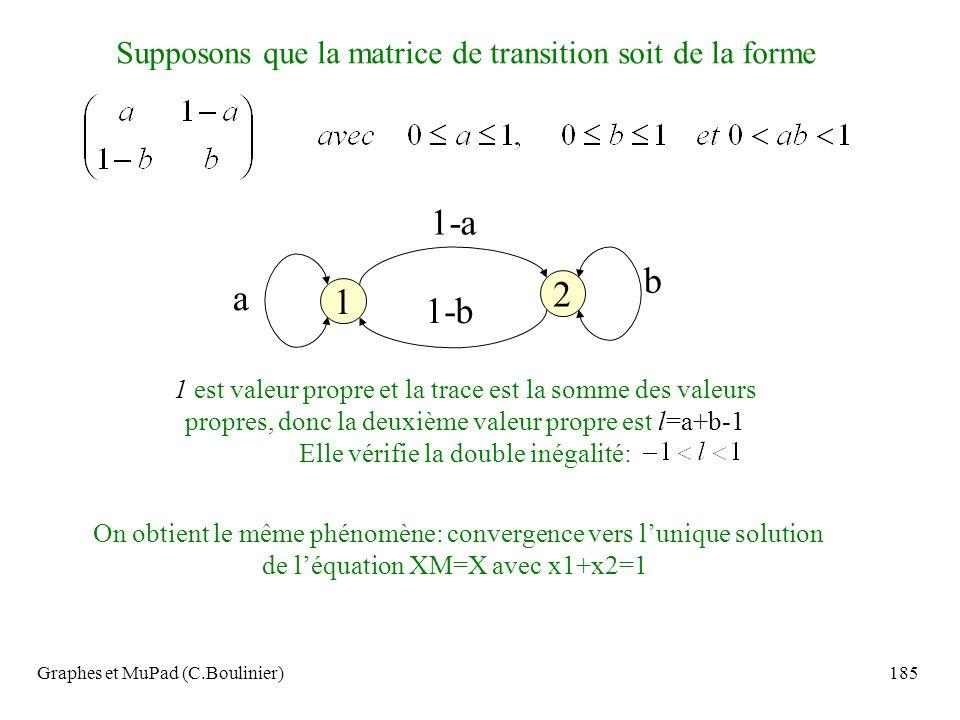 Graphes et MuPad (C.Boulinier)185 Supposons que la matrice de transition soit de la forme 1 est valeur propre et la trace est la somme des valeurs pro