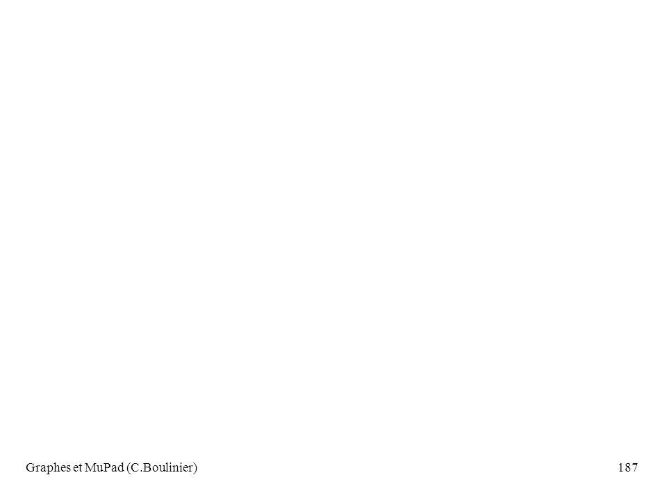Graphes et MuPad (C.Boulinier)187