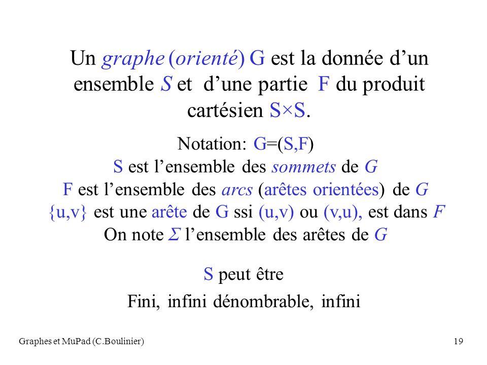 Graphes et MuPad (C.Boulinier)19 Un graphe (orienté) G est la donnée dun ensemble S et dune partie F du produit cartésien S×S. S peut être Fini, infin
