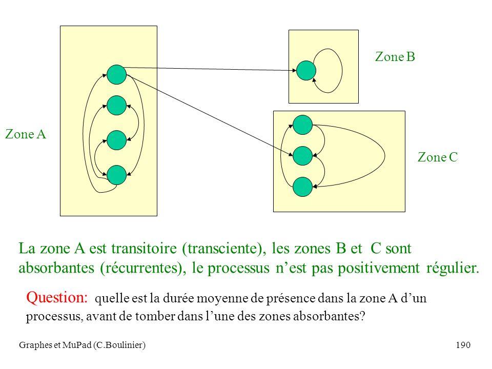 Graphes et MuPad (C.Boulinier)190 Zone A Zone B Zone C La zone A est transitoire (transciente), les zones B et C sont absorbantes (récurrentes), le pr