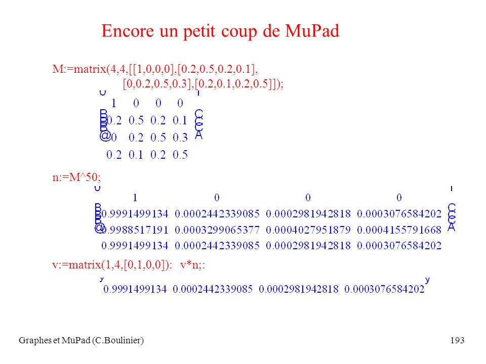 Graphes et MuPad (C.Boulinier)193 Encore un petit coup de MuPad M:=matrix(4,4,[[1,0,0,0],[0.2,0.5,0.2,0.1], [0,0.2,0.5,0.3],[0.2,0.1,0.2,0.5]]); n:=M^