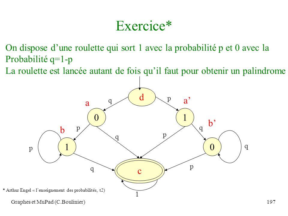 Graphes et MuPad (C.Boulinier)197 Exercice* * Arthur Engel « lenseignement des probabilités, t2) On dispose dune roulette qui sort 1 avec la probabili