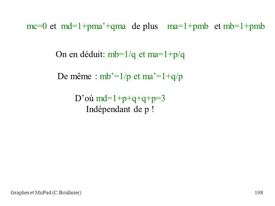 Graphes et MuPad (C.Boulinier)198 mc=0 et md=1+pma+qma de plus ma=1+pmb et mb=1+pmb On en déduit: mb=1/q et ma=1+p/q De même : mb=1/p et ma=1+q/p Doù