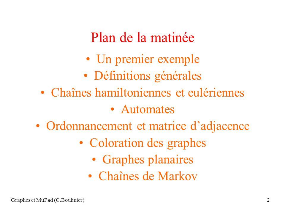Graphes et MuPad (C.Boulinier)2 Plan de la matinée Un premier exemple Définitions générales Chaînes hamiltoniennes et eulériennes Automates Ordonnance