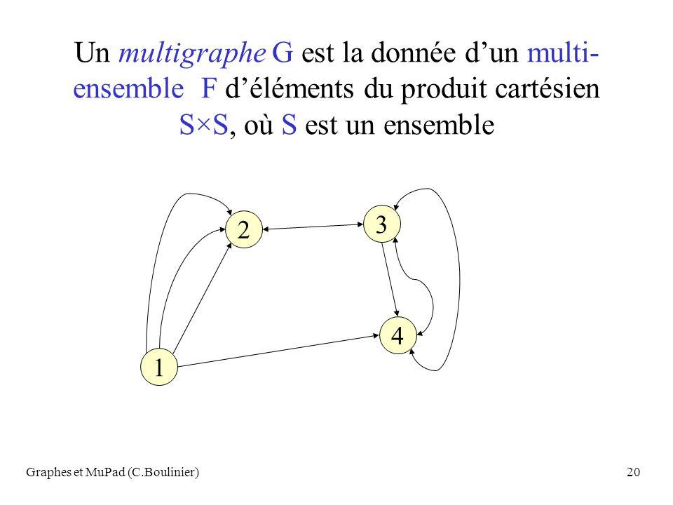 Graphes et MuPad (C.Boulinier)20 Un multigraphe G est la donnée dun multi- ensemble F déléments du produit cartésien S×S, où S est un ensemble 2 1 4 3