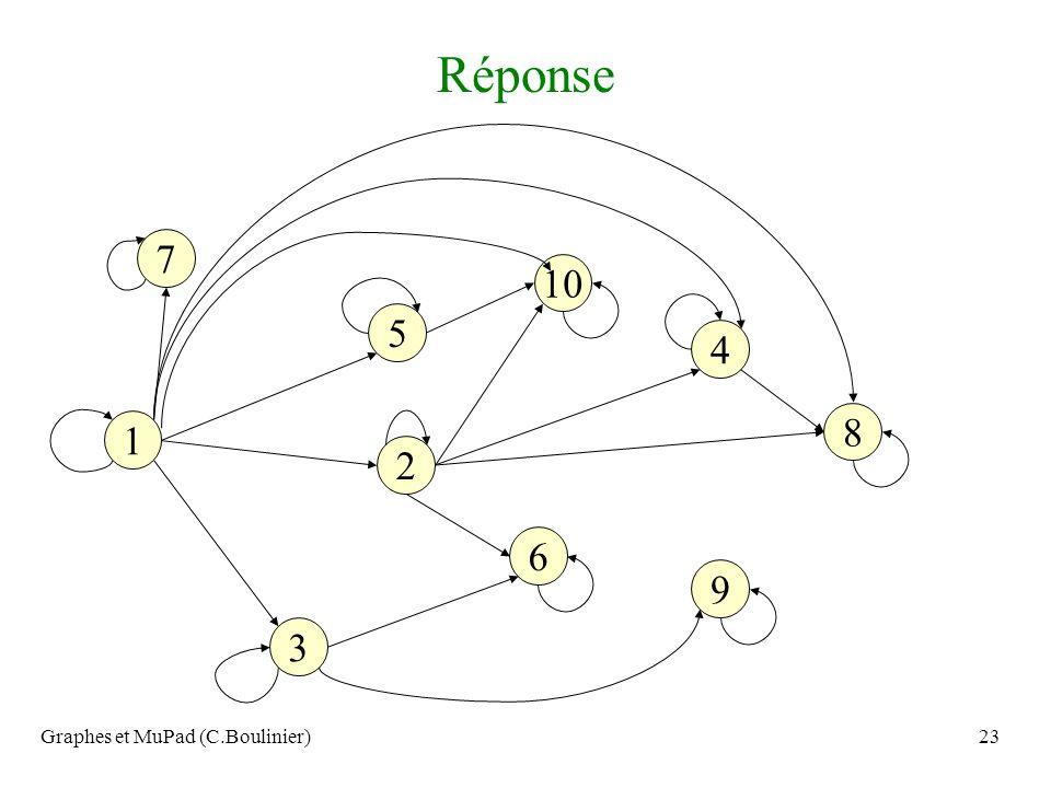 Graphes et MuPad (C.Boulinier)23 Réponse 1 9 8 10 5 3 6 4 2 7