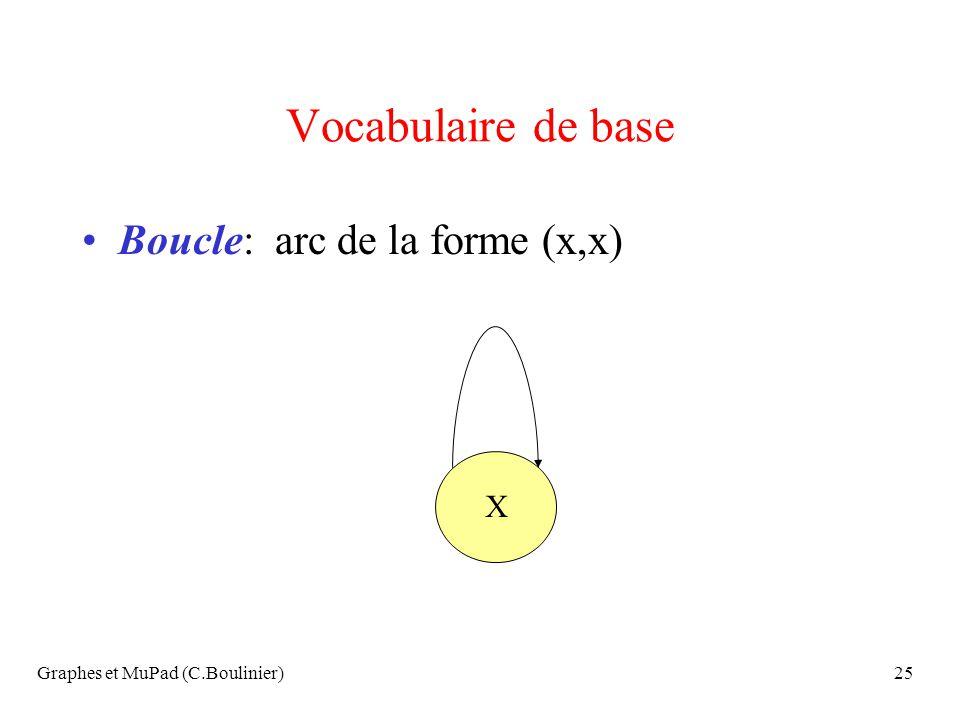 Graphes et MuPad (C.Boulinier)25 Vocabulaire de base Boucle: arc de la forme (x,x) X
