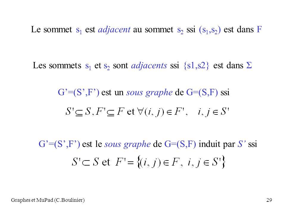 Graphes et MuPad (C.Boulinier)29 G=(S,F) est un sous graphe de G=(S,F) ssi G=(S,F) est le sous graphe de G=(S,F) induit par S ssi Le sommet s 1 est ad