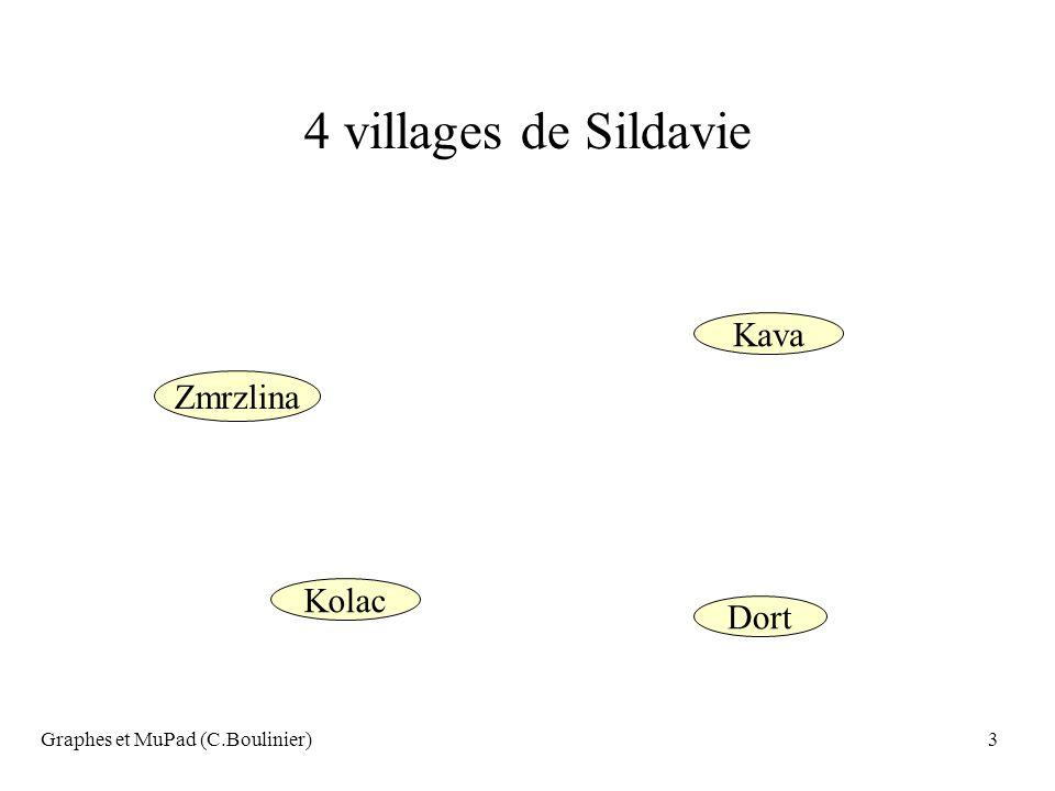 Graphes et MuPad (C.Boulinier)4 25 9 12 11 8 9 6 7 Zmrzlina Kava Kolac Dort Réseau routier