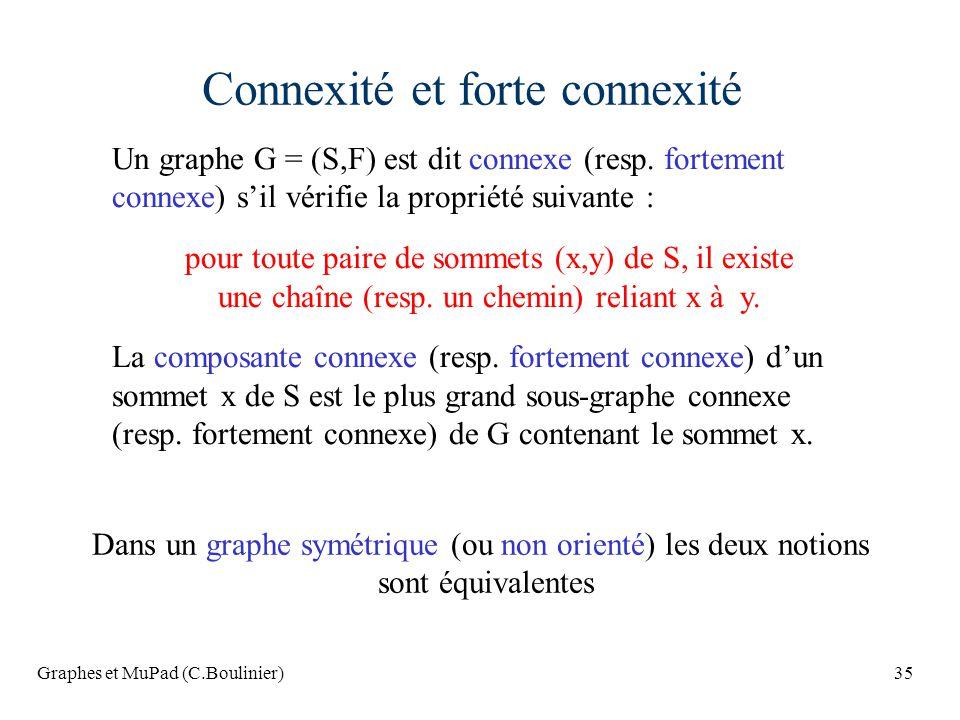 Graphes et MuPad (C.Boulinier)35 Connexité et forte connexité Un graphe G = (S,F) est dit connexe (resp. fortement connexe) sil vérifie la propriété s