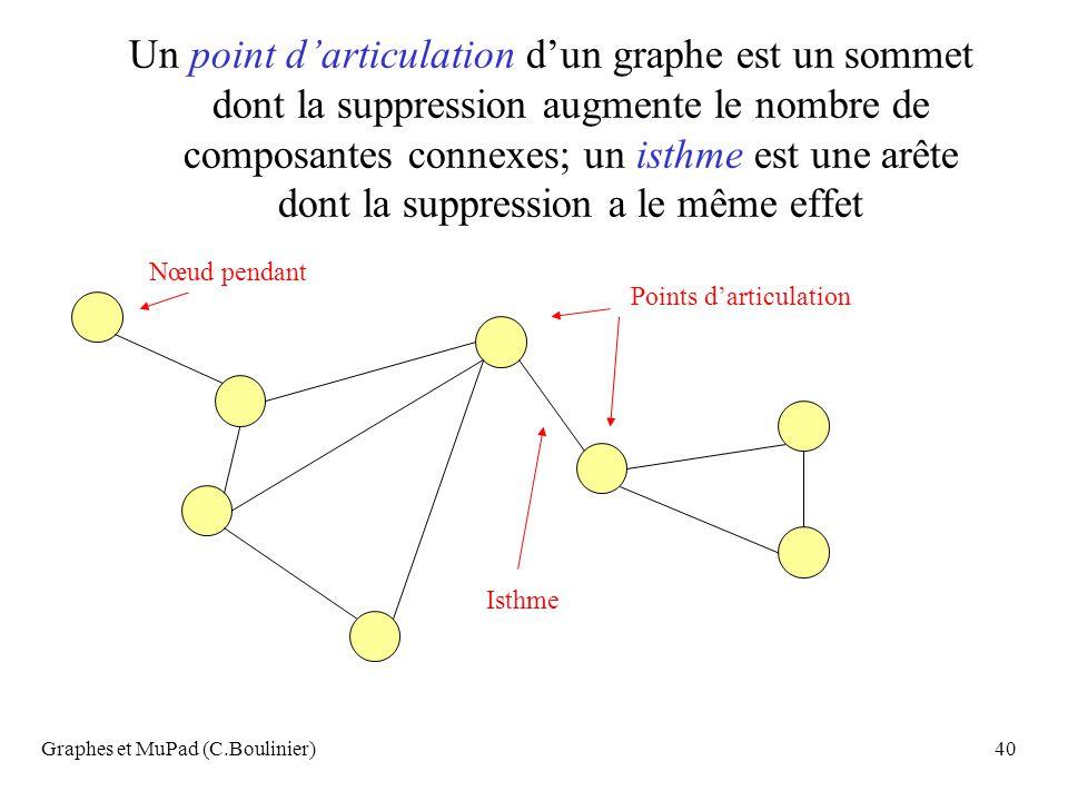 Graphes et MuPad (C.Boulinier)40 Un point darticulation dun graphe est un sommet dont la suppression augmente le nombre de composantes connexes; un is