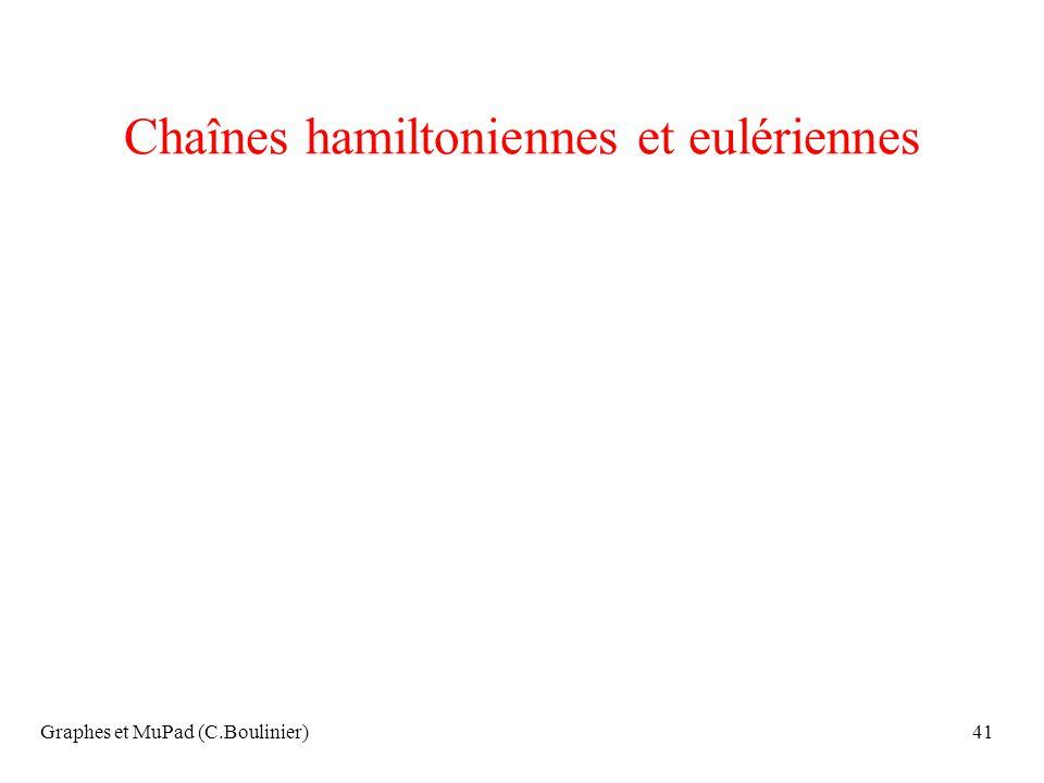 Graphes et MuPad (C.Boulinier)41 Chaînes hamiltoniennes et eulériennes