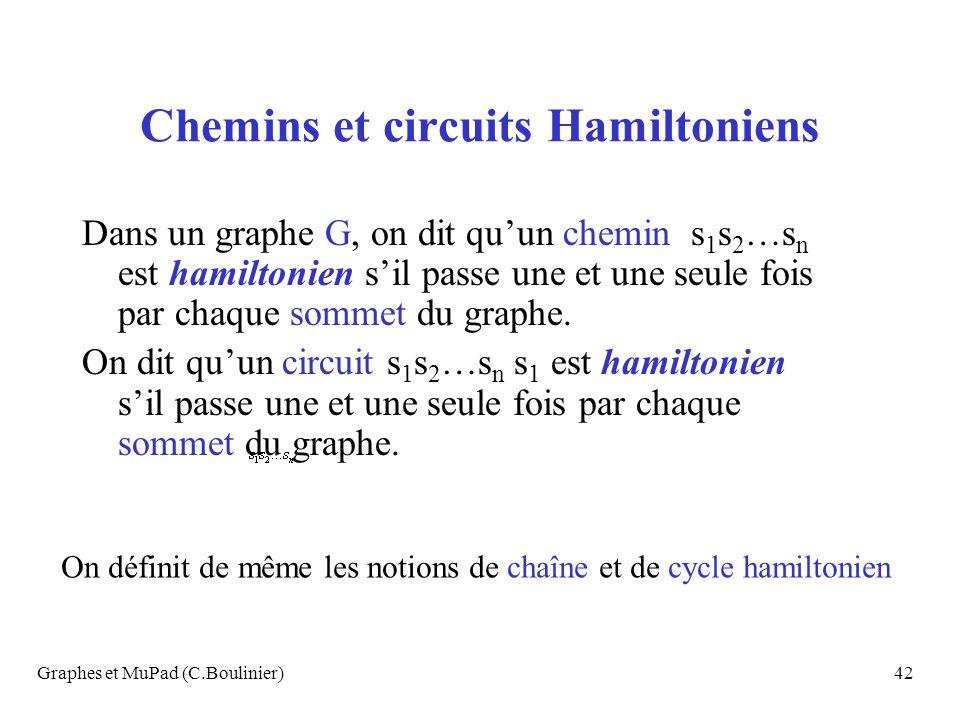 Graphes et MuPad (C.Boulinier)42 Chemins et circuits Hamiltoniens Dans un graphe G, on dit quun chemin s 1 s 2 …s n est hamiltonien sil passe une et u