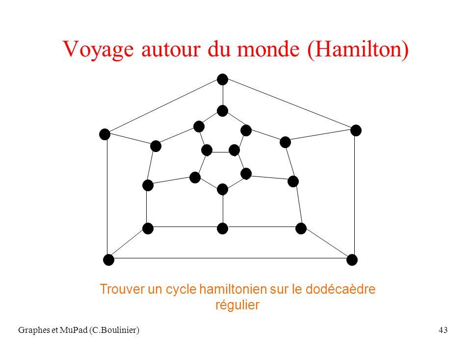 Graphes et MuPad (C.Boulinier)43 Voyage autour du monde (Hamilton) Trouver un cycle hamiltonien sur le dodécaèdre régulier