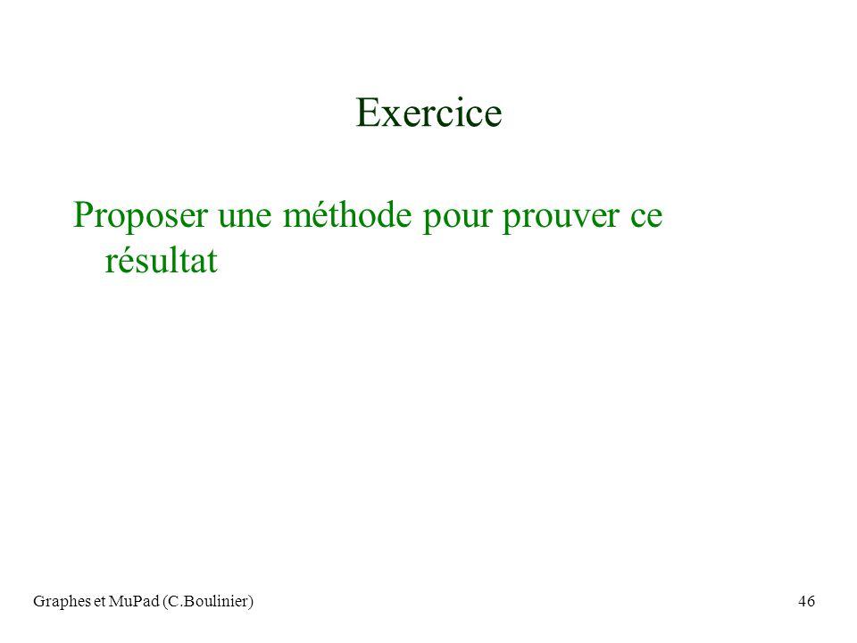 Graphes et MuPad (C.Boulinier)46 Exercice Proposer une méthode pour prouver ce résultat