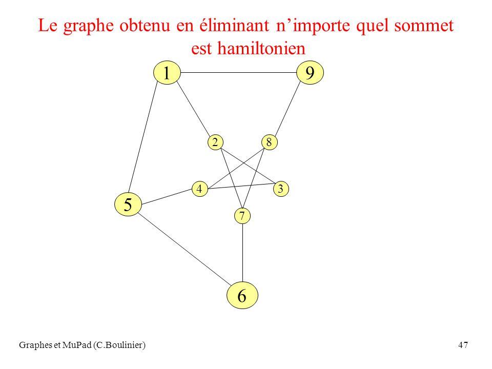 Graphes et MuPad (C.Boulinier)47 91 5 6 28 3 7 4 Le graphe obtenu en éliminant nimporte quel sommet est hamiltonien