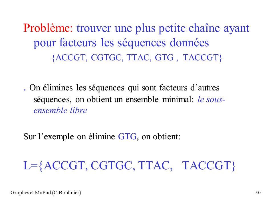 Graphes et MuPad (C.Boulinier)50 Problème: trouver une plus petite chaîne ayant pour facteurs les séquences données {ACCGT, CGTGC, TTAC, GTG, TACCGT}.