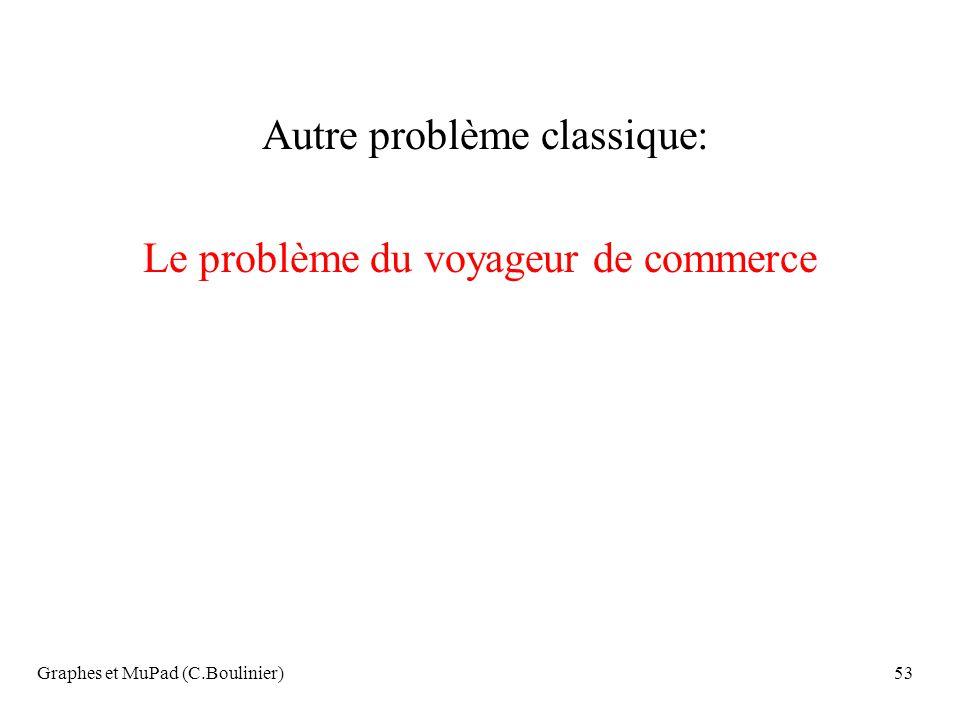 Graphes et MuPad (C.Boulinier)53 Autre problème classique: Le problème du voyageur de commerce