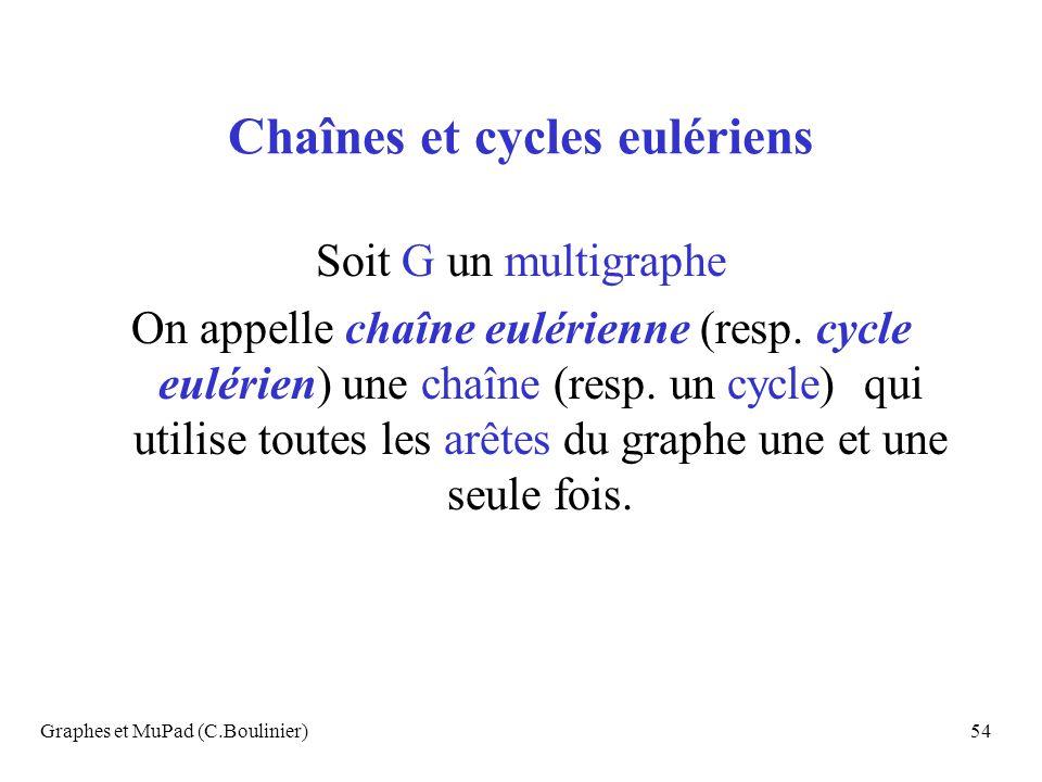 Graphes et MuPad (C.Boulinier)54 Chaînes et cycles eulériens Soit G un multigraphe On appelle chaîne eulérienne (resp. cycle eulérien) une chaîne (res