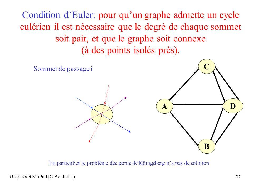 Graphes et MuPad (C.Boulinier)57 Condition dEuler: pour quun graphe admette un cycle eulérien il est nécessaire que le degré de chaque sommet soit pai