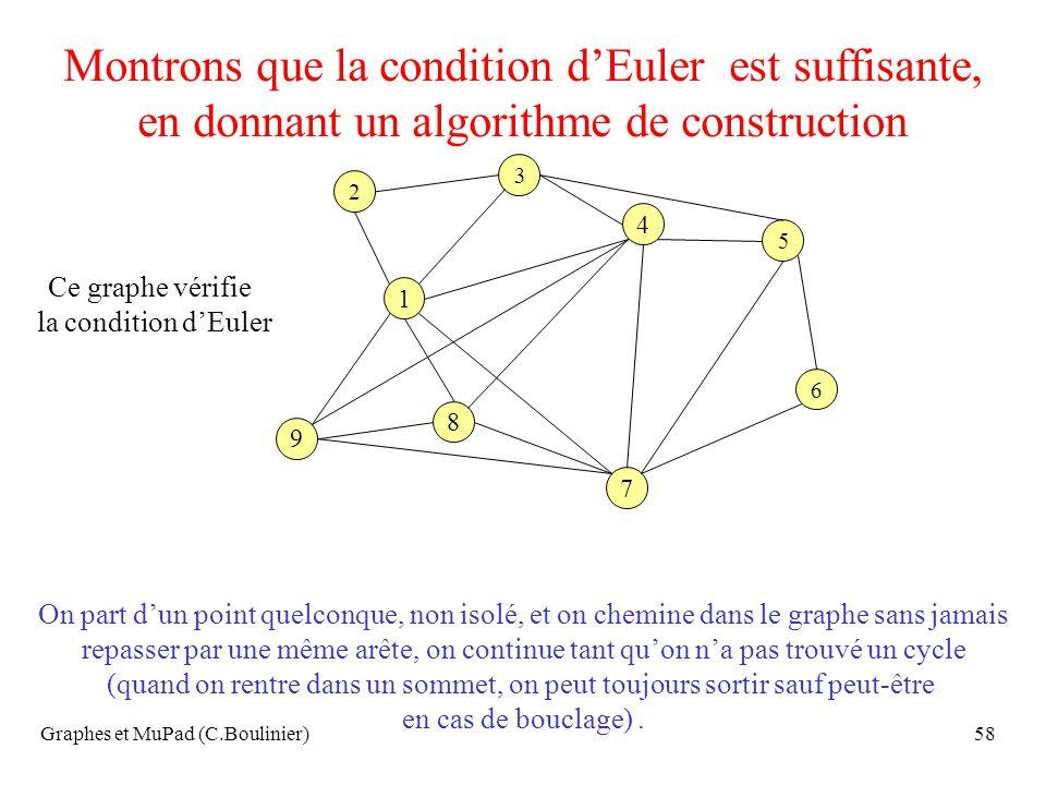 Graphes et MuPad (C.Boulinier)58 Montrons que la condition dEuler est suffisante, en donnant un algorithme de construction On part dun point quelconqu