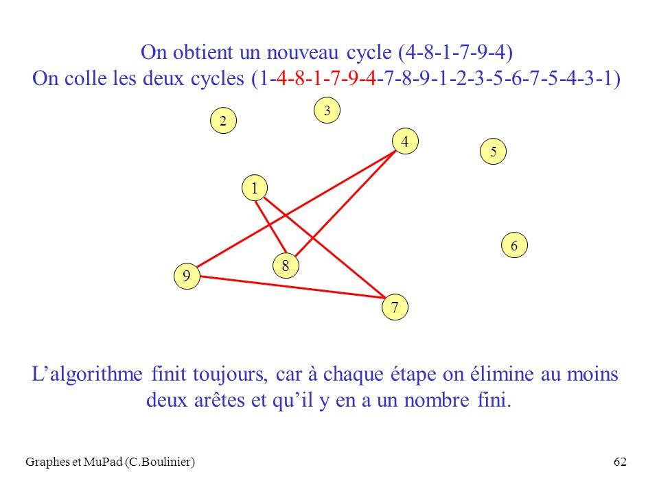 Graphes et MuPad (C.Boulinier)62 4 7 9 1 8 6 3 2 5 On obtient un nouveau cycle (4-8-1-7-9-4) On colle les deux cycles (1-4-8-1-7-9-4-7-8-9-1-2-3-5-6-7